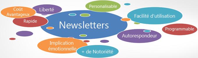 Newsletters-et-ses-avantages